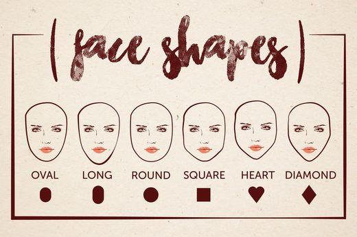 kapsel bij gezichtsvorm